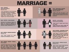 polygamy_marriage
